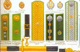 Возрождение Царской армии